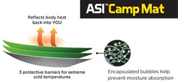 ASI Camp Mat Functionality