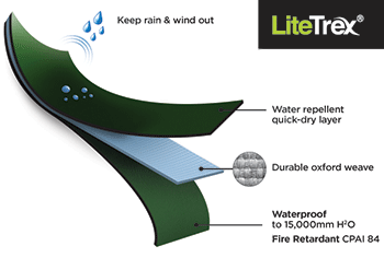 LiteTrex Fabric Functionality