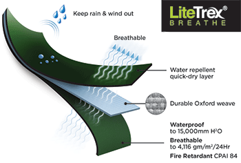 LiteTrex Breathe Fabric Functionality