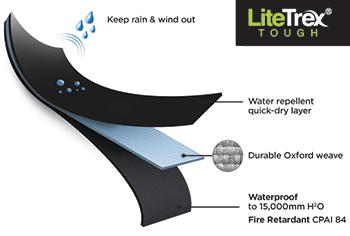 LiteTrex Tough Fabric Functionality